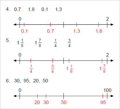 math worksheet : math worksheet maker for teachers  math resource studio : Plotting Fractions On A Number Line Worksheet