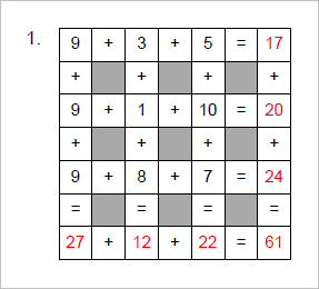 Number Problem Patterns?