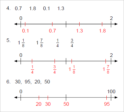 Locating Decimals And Fractions On A Number Line Worksheet ...